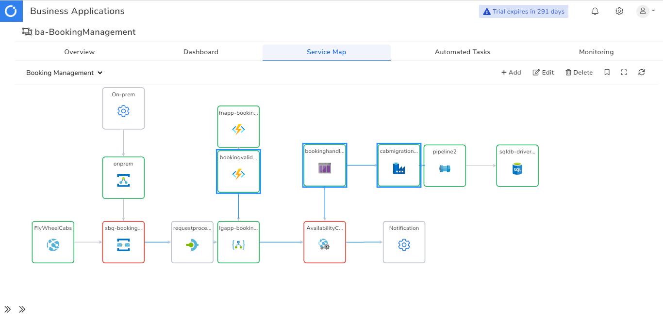 Azure Availability Monitoring