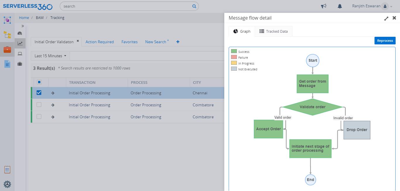 Microsoft Flow monitoring