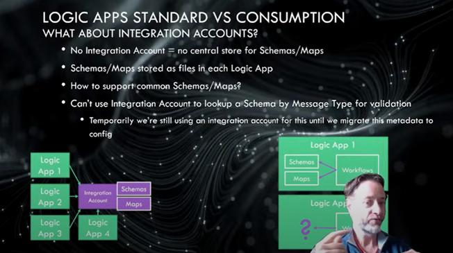 Logic App Standard